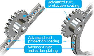 pin-gear-unit-coating