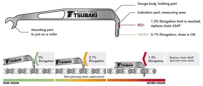 tsubaki-chain-wear-indicator-v2.jpg