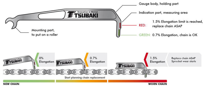 tsu309-tsubaki-chain-wear-indicator-diagram-pic2.jpg