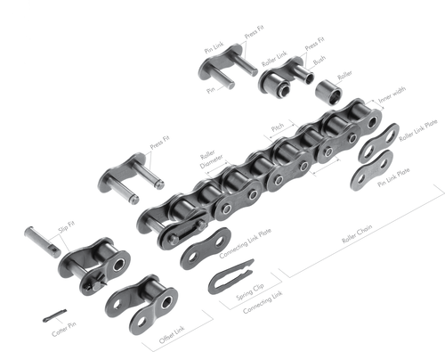 Roller Chain Structure.png